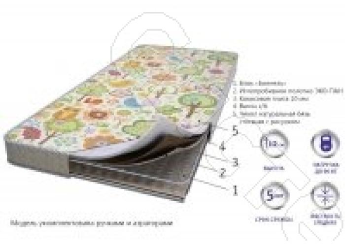 Детский матрас Noce di cocco 90*190 см